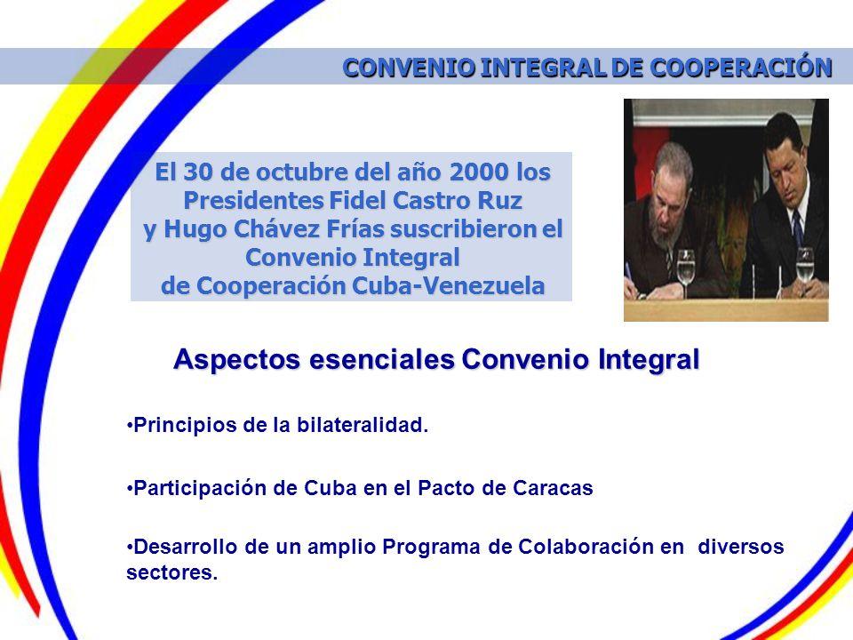 CONVENIO INTEGRAL DE COOPERACIÓN Aspectos esenciales Convenio Integral