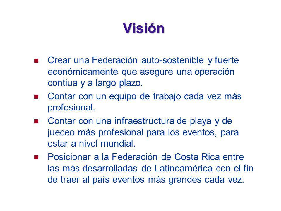 VisiónCrear una Federación auto-sostenible y fuerte económicamente que asegure una operación contiua y a largo plazo.