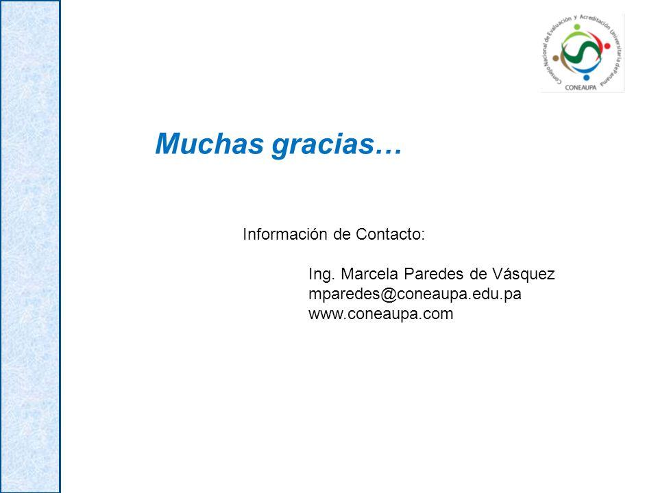 Muchas gracias… Información de Contacto:
