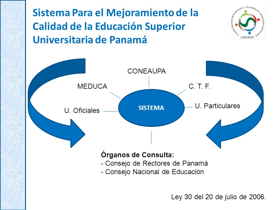 Sistema Para el Mejoramiento de la Calidad de la Educación Superior Universitaria de Panamá