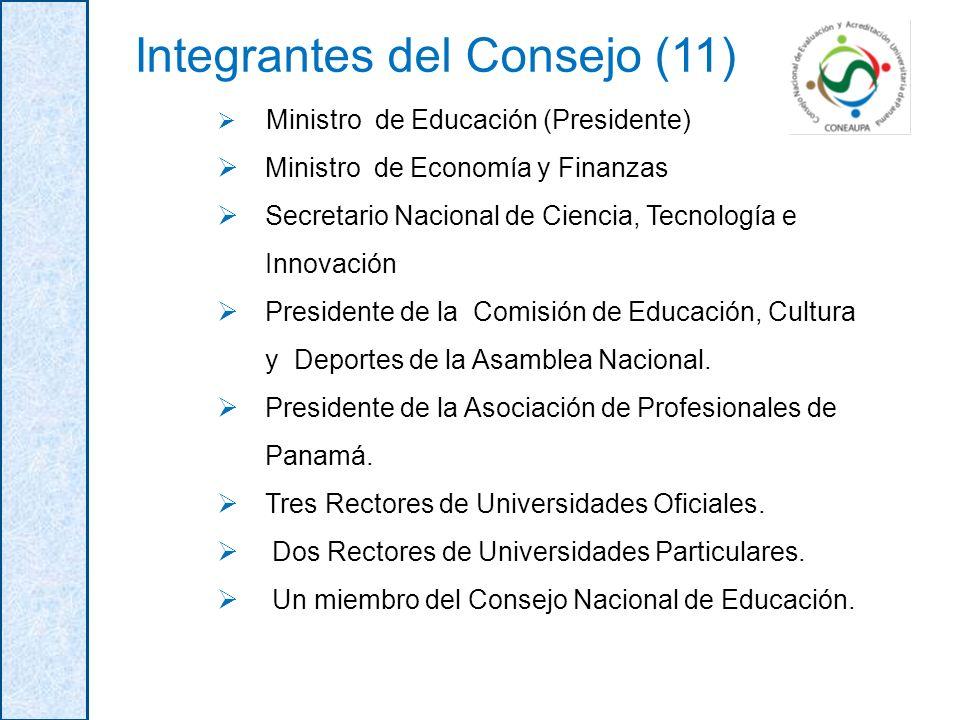 Integrantes del Consejo (11)