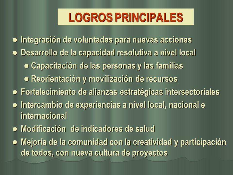 LOGROS PRINCIPALES Integración de voluntades para nuevas acciones