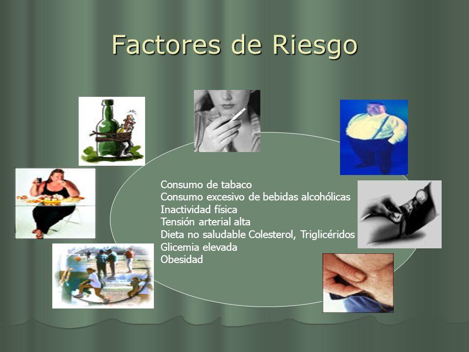 Factores de Riesgo Consumo de tabaco