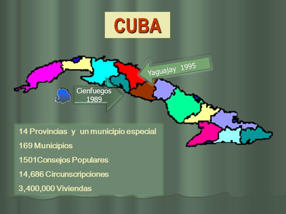 CUBA 14 Provincias y un municipio especial 169 Municipios