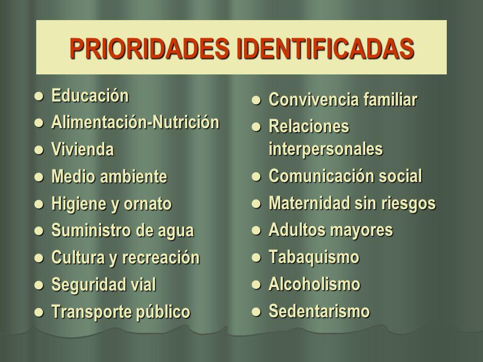PRIORIDADES IDENTIFICADAS