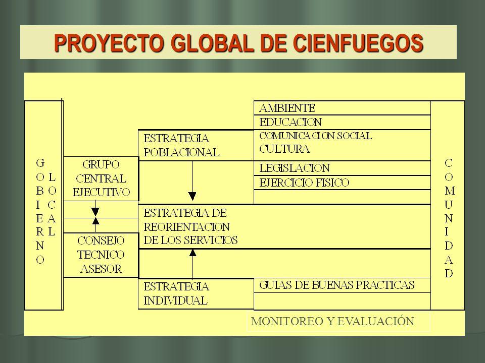 PROYECTO GLOBAL DE CIENFUEGOS
