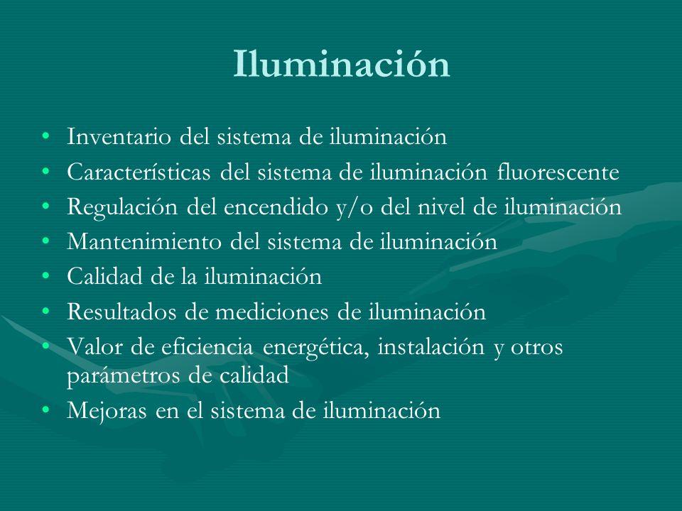 Iluminación Inventario del sistema de iluminación