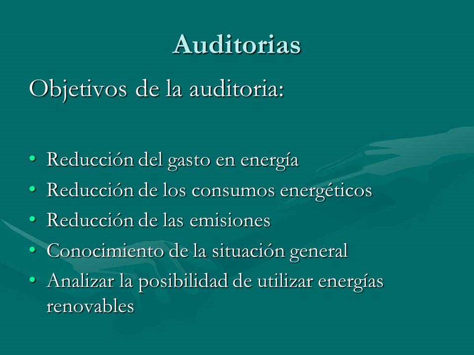 Auditorias Objetivos de la auditoria: Reducción del gasto en energía