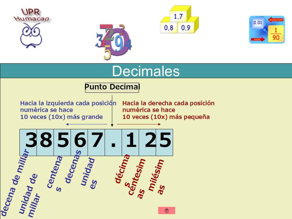 3 8 7 6 5 . 2 1 Decimales decenas unidades décimas centenas milésimas