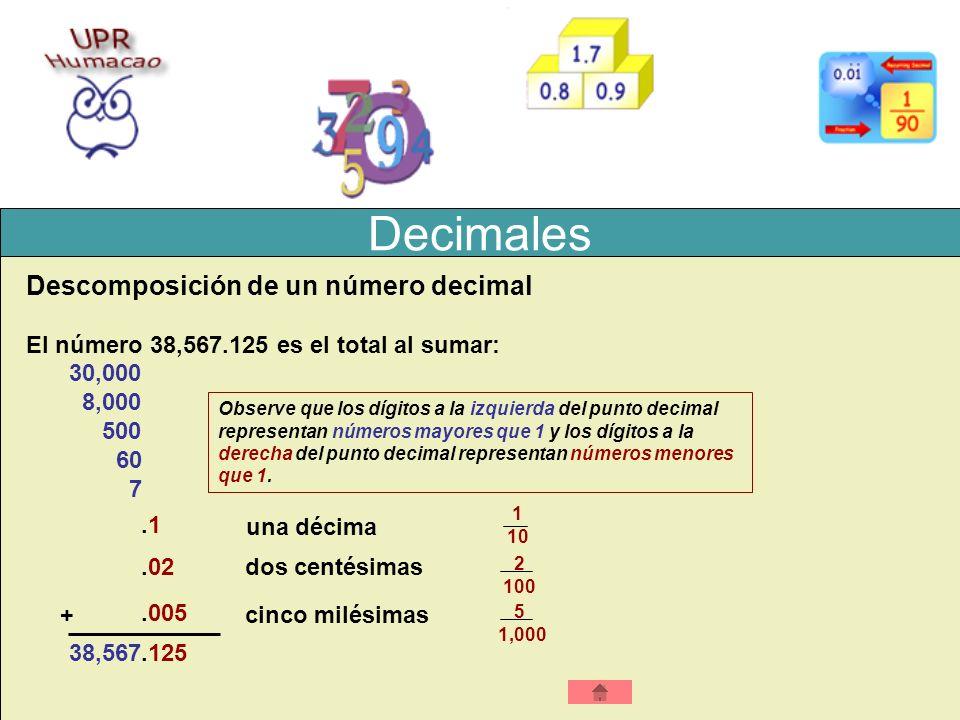 Decimales Descomposición de un número decimal