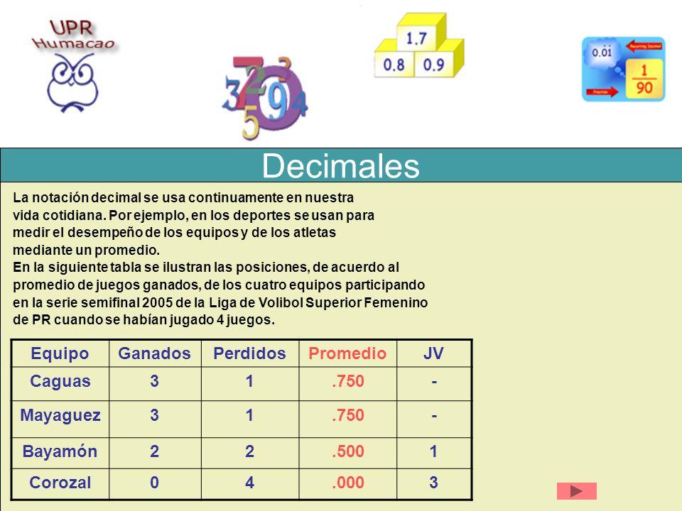 Decimales Equipo Ganados Perdidos Promedio JV Caguas 3 1 .750 -