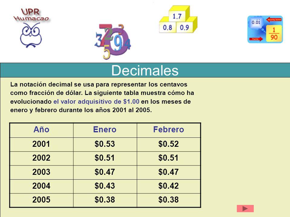 Decimales Año Enero Febrero 2001 $0.53 $0.52 2002 $0.51 2003 $0.47