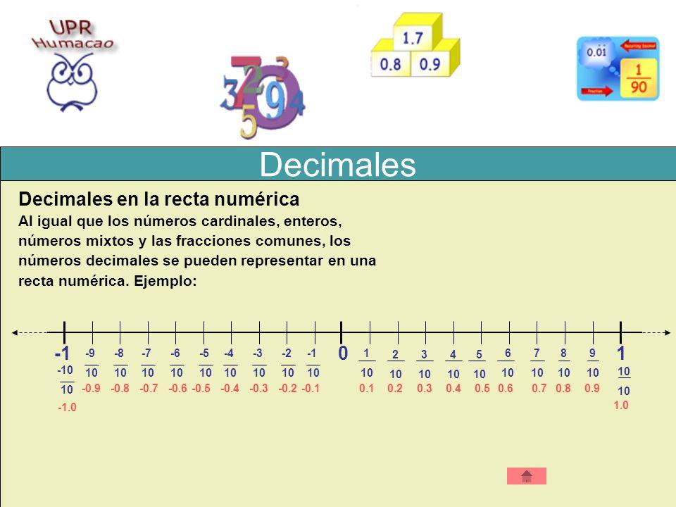 Decimales Decimales en la recta numérica 1 -1