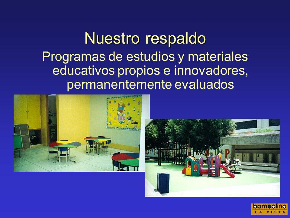 Nuestro respaldo Programas de estudios y materiales educativos propios e innovadores, permanentemente evaluados.