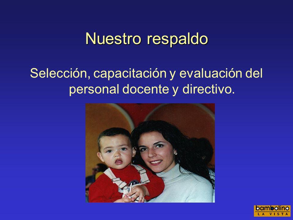 Selección, capacitación y evaluación del personal docente y directivo.