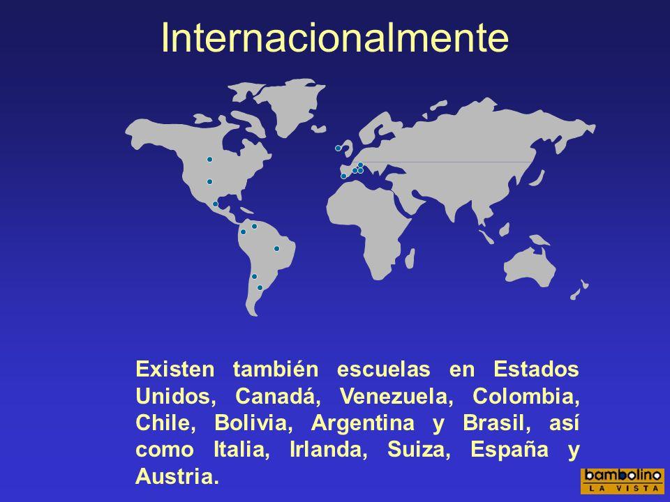 Internacionalmente