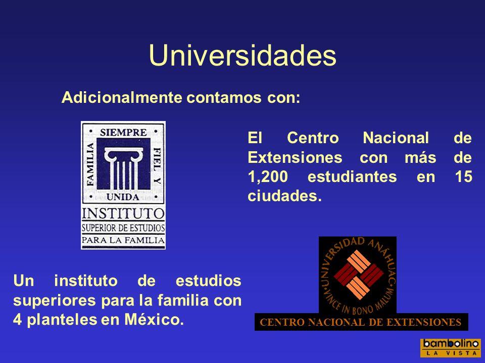 Universidades Adicionalmente contamos con: