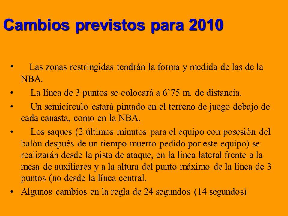 Cambios previstos para 2010