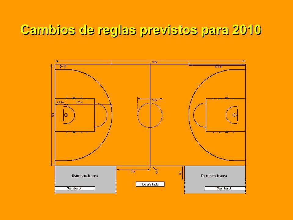 Cambios de reglas previstos para 2010