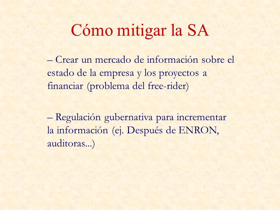 Cómo mitigar la SA Crear un mercado de información sobre el estado de la empresa y los proyectos a financiar (problema del free-rider)