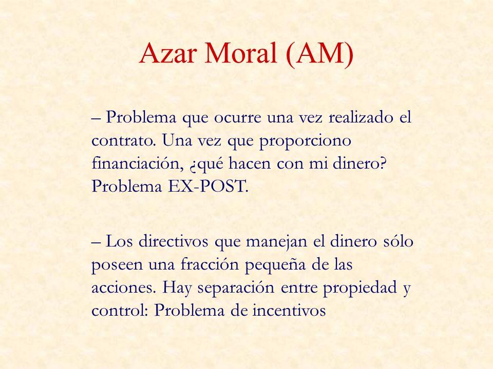 Azar Moral (AM) Problema que ocurre una vez realizado el contrato. Una vez que proporciono financiación, ¿qué hacen con mi dinero Problema EX-POST.