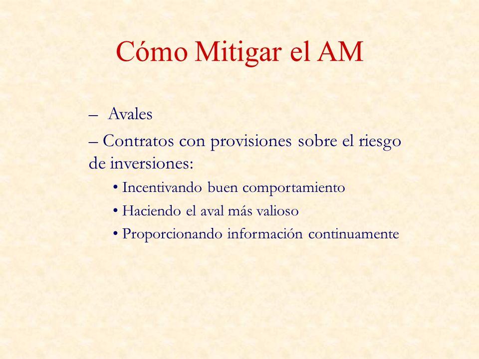 Cómo Mitigar el AM Avales