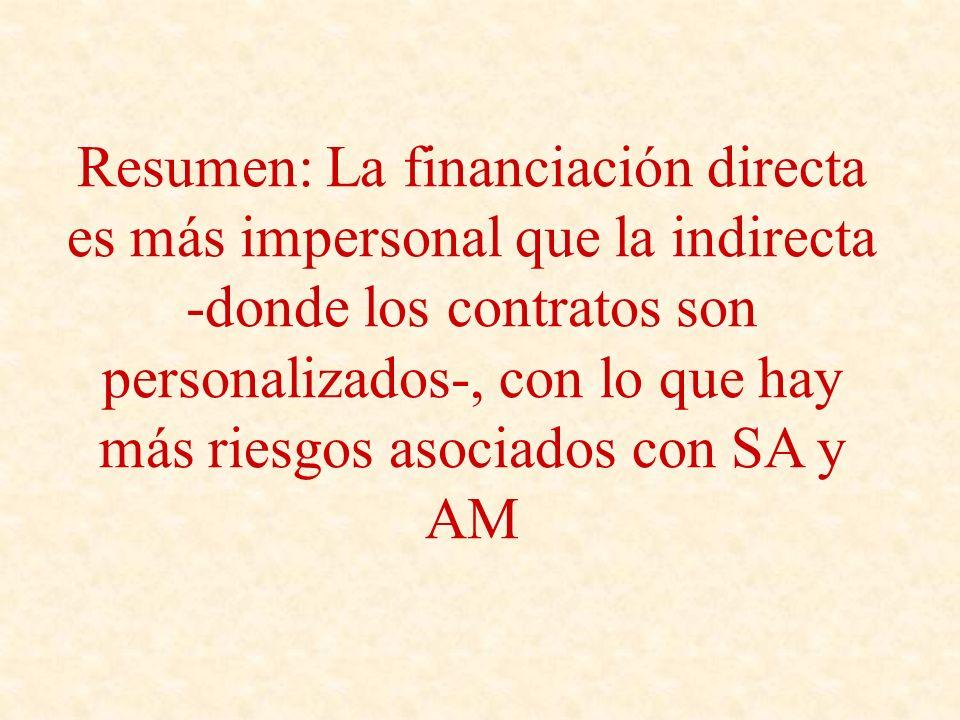 Resumen: La financiación directa es más impersonal que la indirecta -donde los contratos son personalizados-, con lo que hay más riesgos asociados con SA y AM