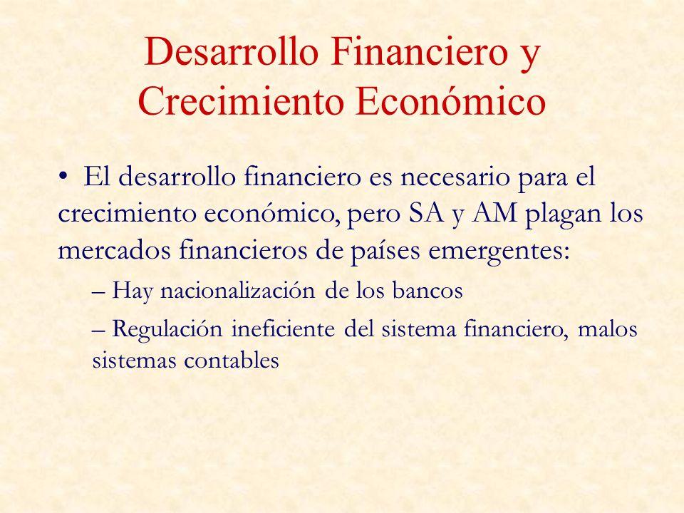 Desarrollo Financiero y Crecimiento Económico