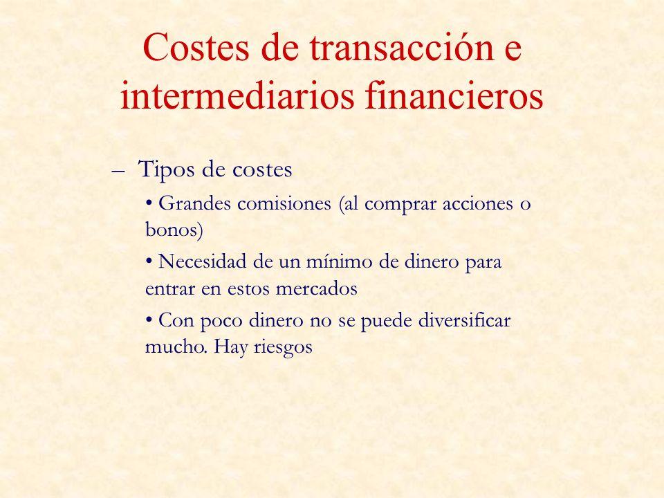 Costes de transacción e intermediarios financieros