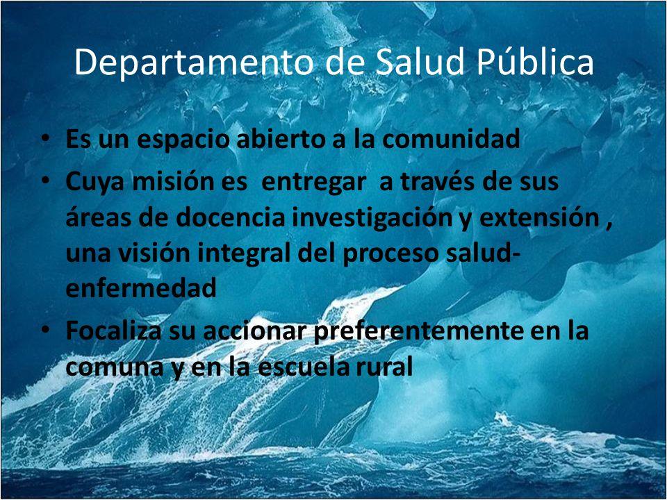 Departamento de Salud Pública