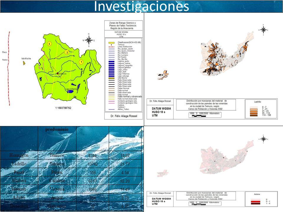 Investigaciones Materiales Ciudad -predominio Numero % Hormigón Temuco