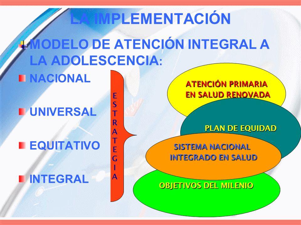 LA IMPLEMENTACIÓN MODELO DE ATENCIÓN INTEGRAL A LA ADOLESCENCIA: