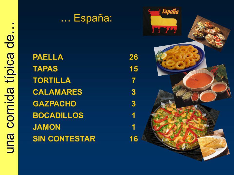 una comida típica de… … España: PAELLA 26 TAPAS 15 TORTILLA 7