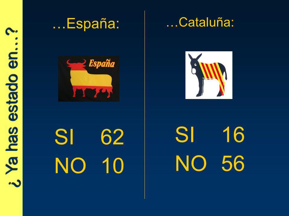 SI 16 NO 56 SI 62 NO 10 ¿ Ya has estado en… …España: …Cataluña:
