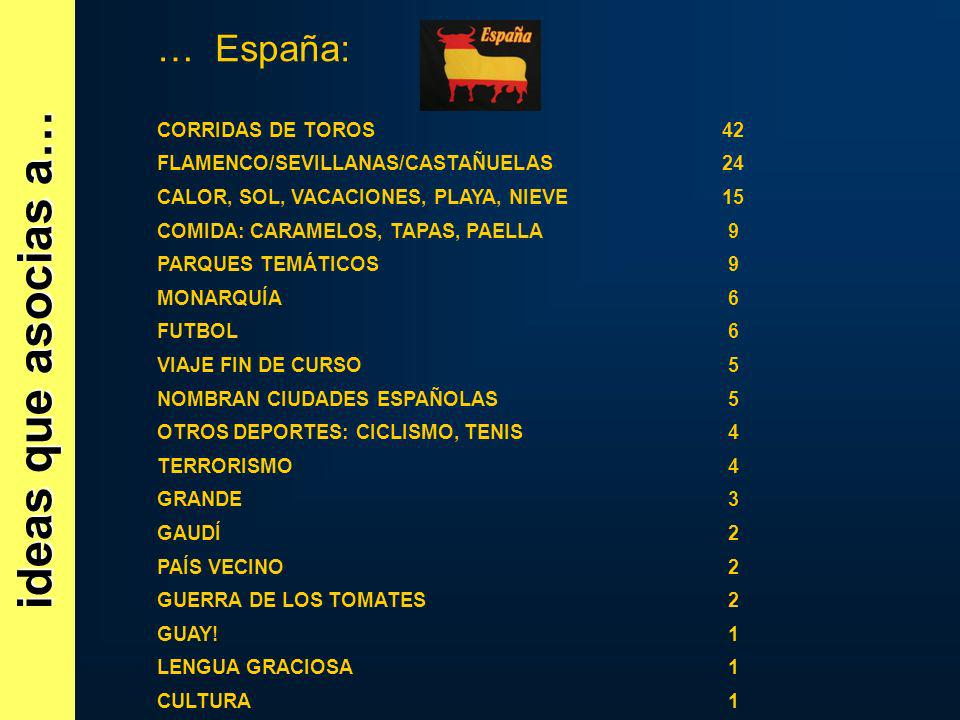 ideas que asocias a… … España: CORRIDAS DE TOROS 42