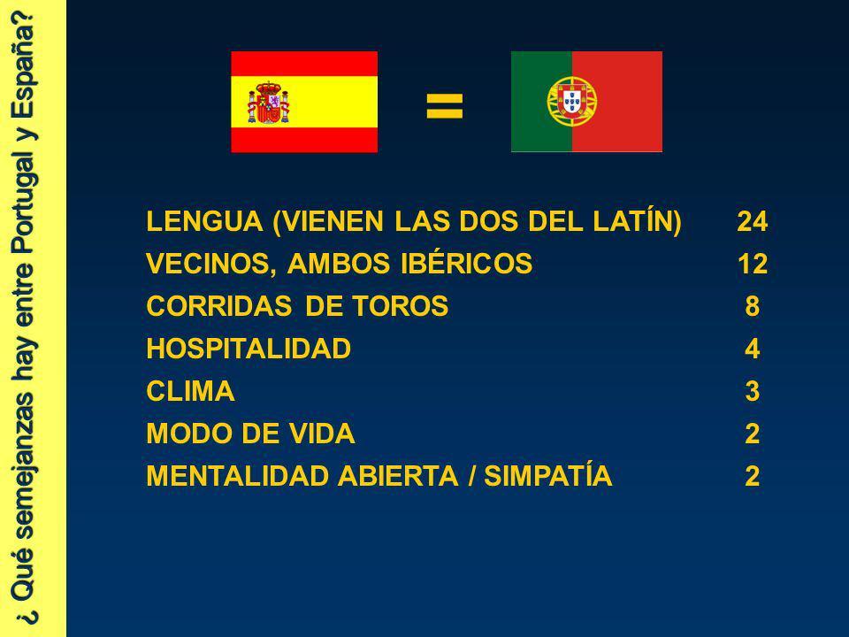 ¿ Qué semejanzas hay entre Portugal y España