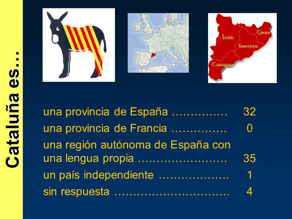 Cataluña es… una provincia de España …………… 32
