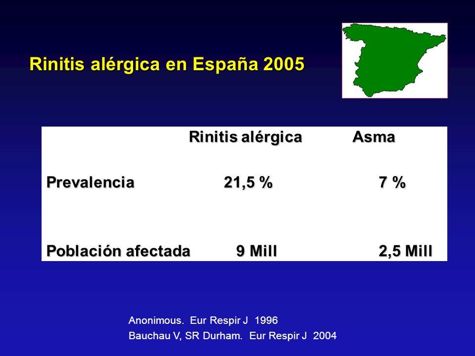 Rinitis alérgica en España 2005