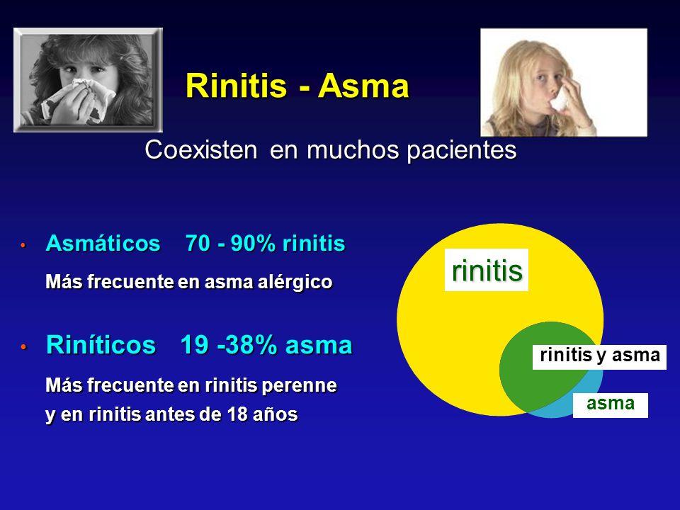 Rinitis - Asma rinitis Coexisten en muchos pacientes