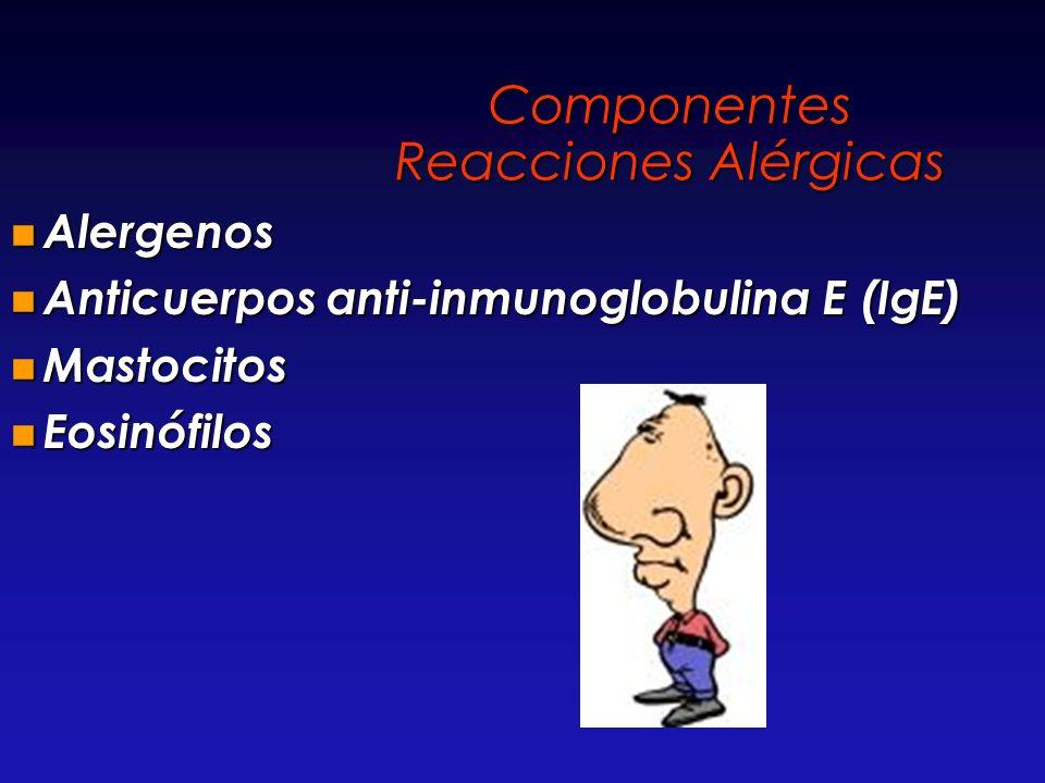 Componentes Reacciones Alérgicas