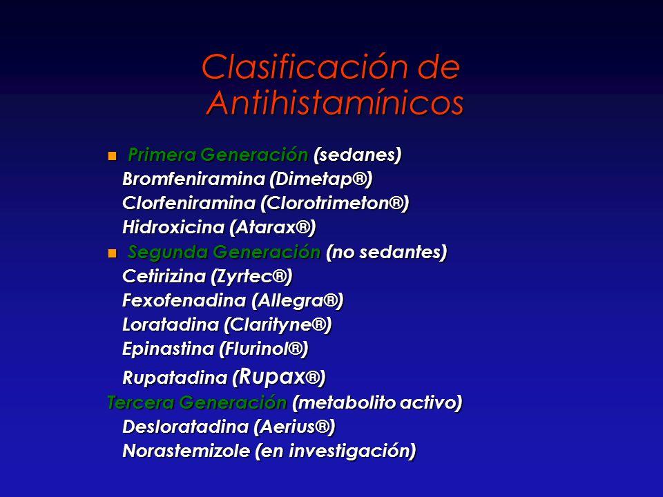 Clasificación de Antihistamínicos