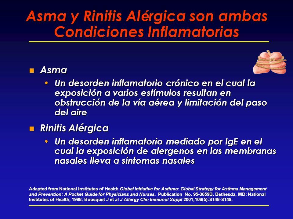 Asma y Rinitis Alérgica son ambas Condiciones Inflamatorias