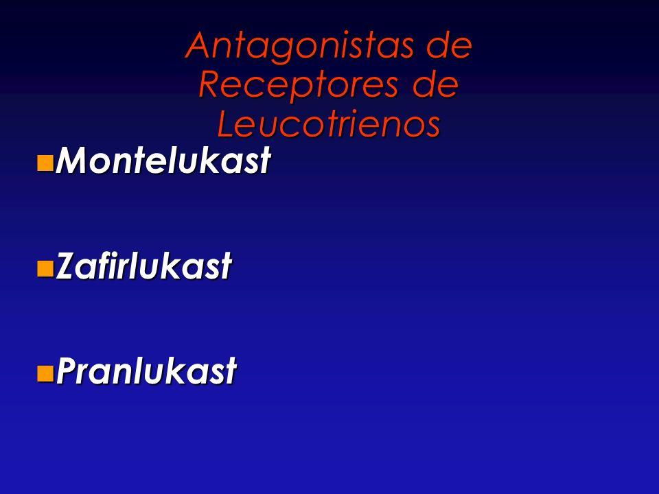 Antagonistas de Receptores de Leucotrienos