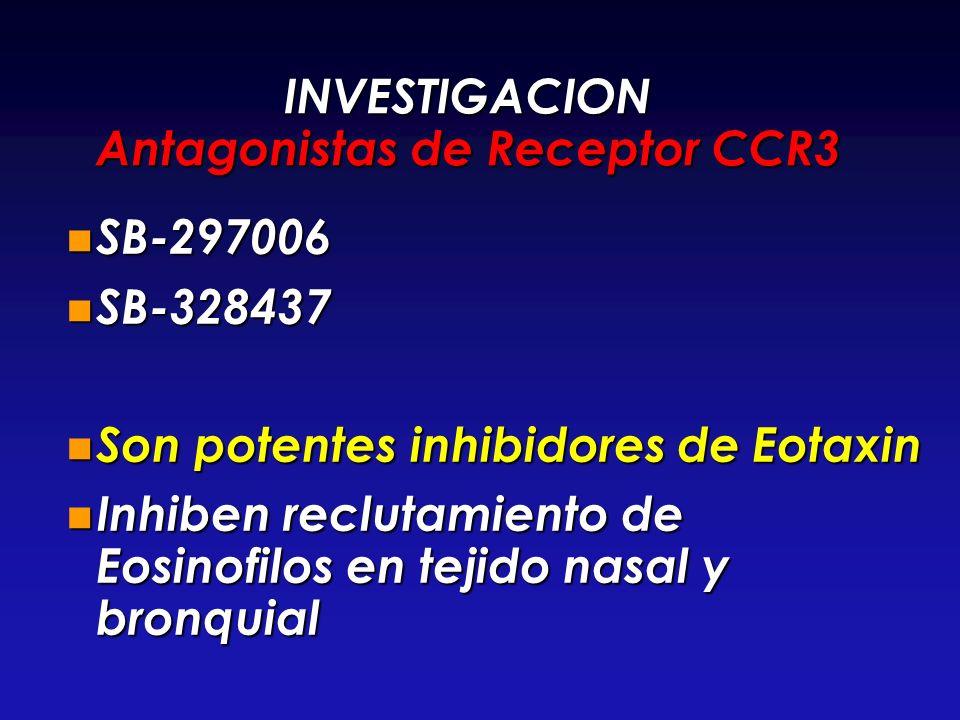 INVESTIGACION Antagonistas de Receptor CCR3