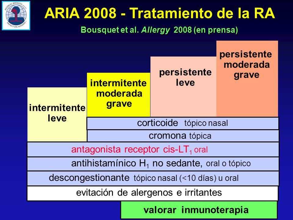 ARIA 2008 - Tratamiento de la RA
