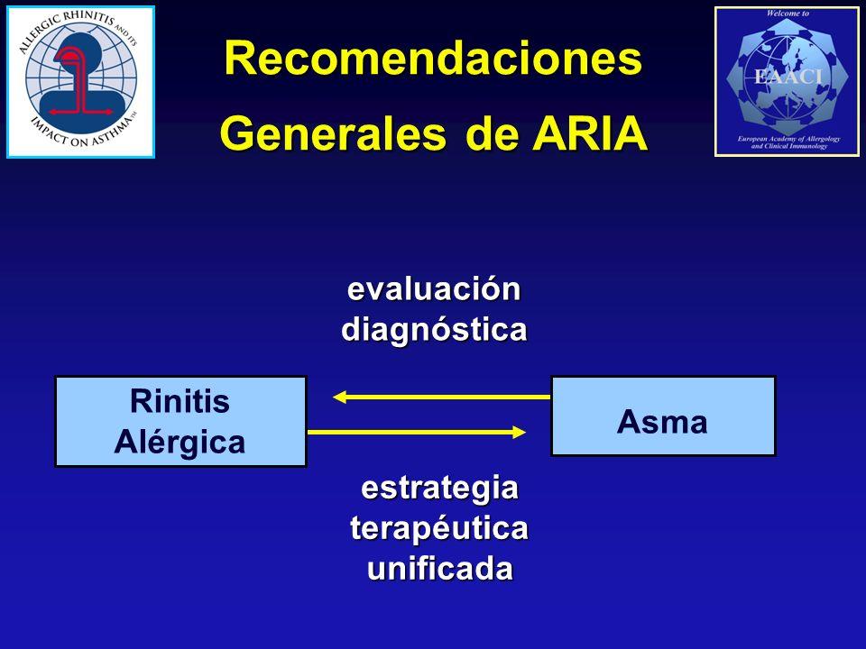 Recomendaciones Generales de ARIA