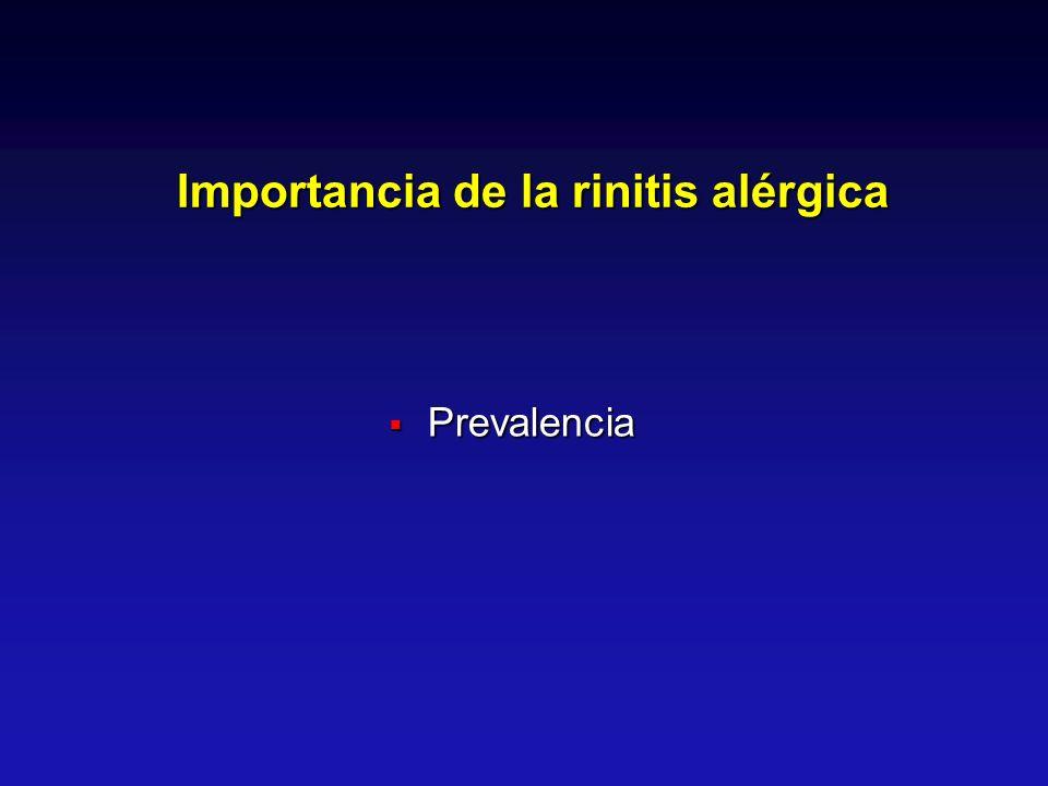Importancia de la rinitis alérgica