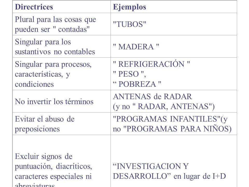 Directrices Ejemplos. Plural para las cosas que pueden ser contadas TUBOS Singular para los sustantivos no contables.