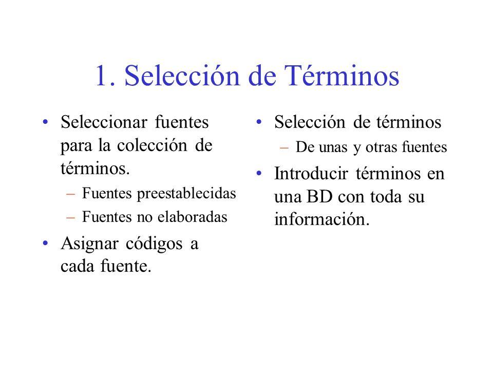 1. Selección de Términos Seleccionar fuentes para la colección de términos. Fuentes preestablecidas.