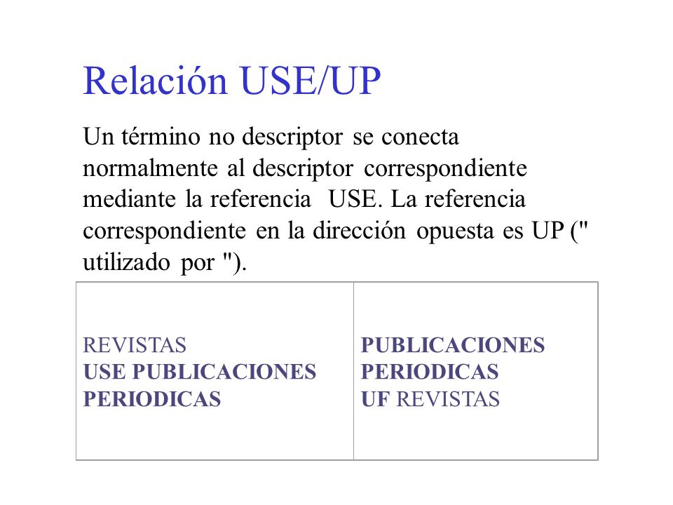 Relación USE/UP